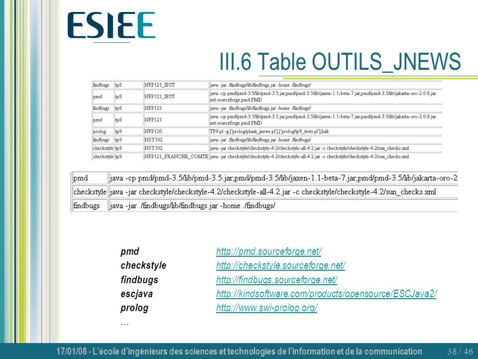 17/01/08 - Lécole dingénieurs des sciences et technologies de linformation et de la communication 38 / 46 III.6 Table OUTILS_JNEWS pmd http://pmd.sour