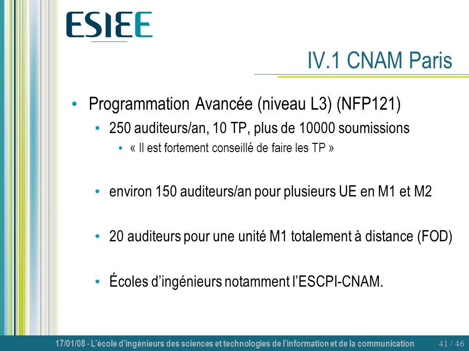 17/01/08 - Lécole dingénieurs des sciences et technologies de linformation et de la communication 41 / 46 IV.1 CNAM Paris Programmation Avancée (nivea