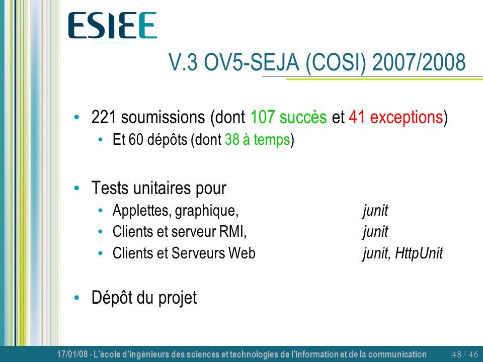 17/01/08 - Lécole dingénieurs des sciences et technologies de linformation et de la communication 48 / 46 V.3 OV5-SEJA (COSI) 2007/2008 221 soumission