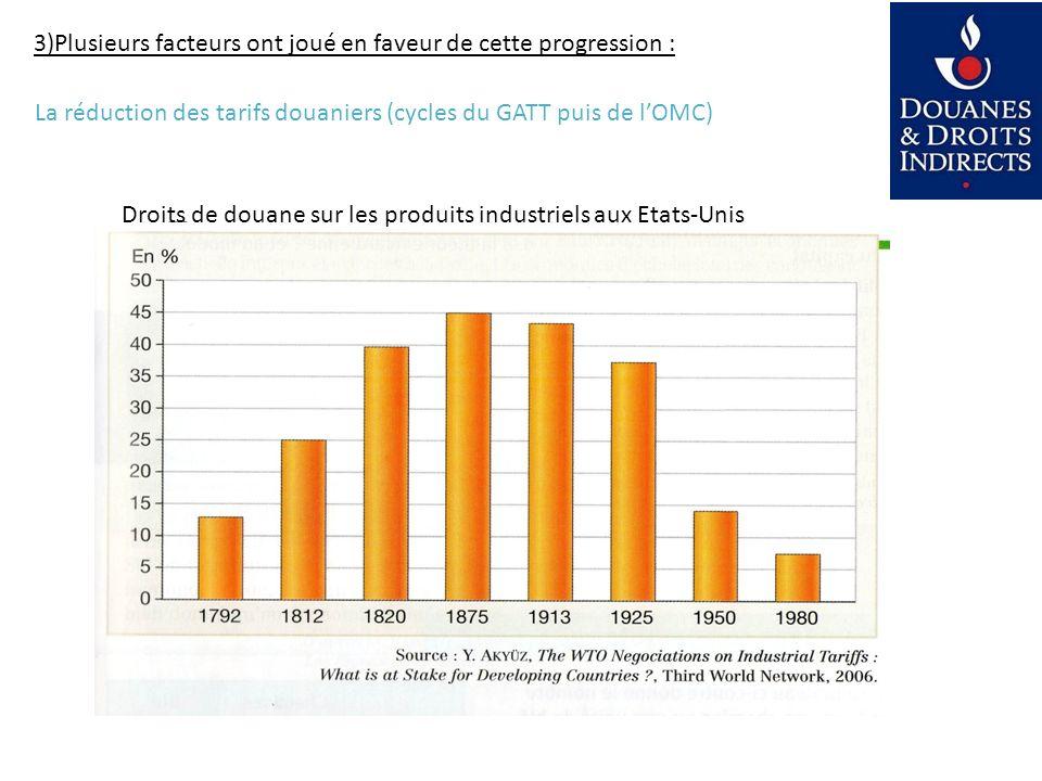 3)Plusieurs facteurs ont joué en faveur de cette progression : La réduction des tarifs douaniers (cycles du GATT puis de lOMC) 191319501980 Allemagne13268 France20188 Royaume-Uni0238 Droits de douane moyens de 1913 à 1980 Source : Y.