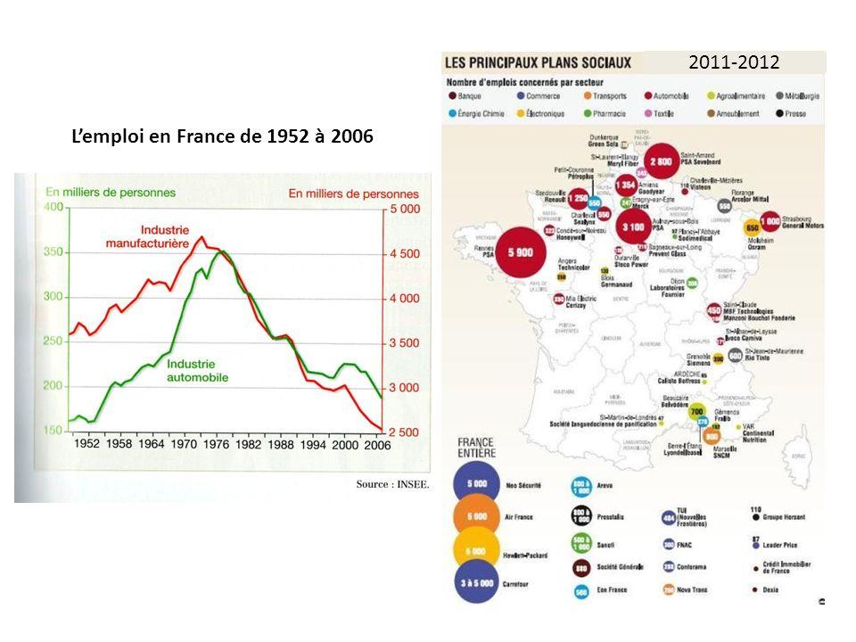 2011-2012 Lemploi en France de 1952 à 2006