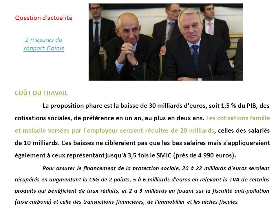 COÛT DU TRAVAIL La proposition phare est la baisse de 30 milliards d euros, soit 1,5 % du PIB, des cotisations sociales, de préférence en un an, au plus en deux ans.