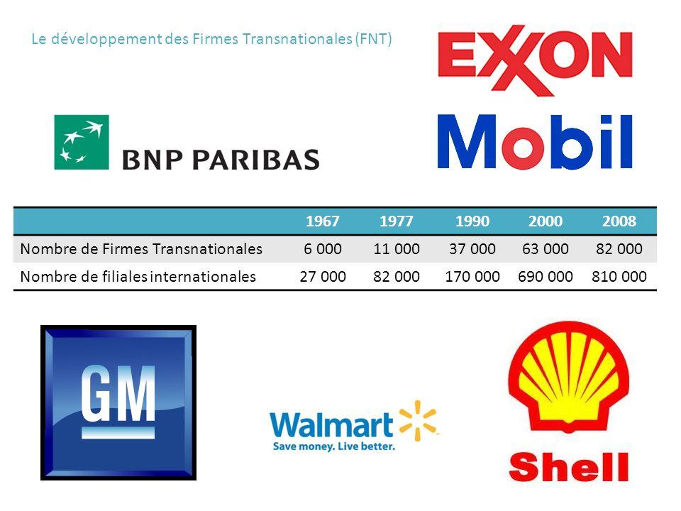 Le développement des Firmes Transnationales (FNT) 19671977199020002008 Nombre de Firmes Transnationales6 00011 00037 00063 00082 000 Nombre de filiales internationales27 00082 000170 000690 000810 000