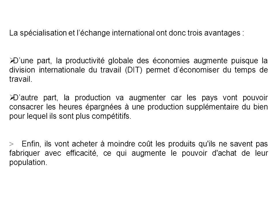 La spécialisation et léchange international ont donc trois avantages : Dune part, la productivité globale des économies augmente puisque la division internationale du travail (DIT) permet déconomiser du temps de travail.