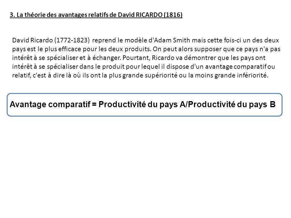 3. La théorie des avantages relatifs de David RICARDO (1816) David Ricardo (1772-1823) reprend le modèle d'Adam Smith mais cette fois-ci un des deux p