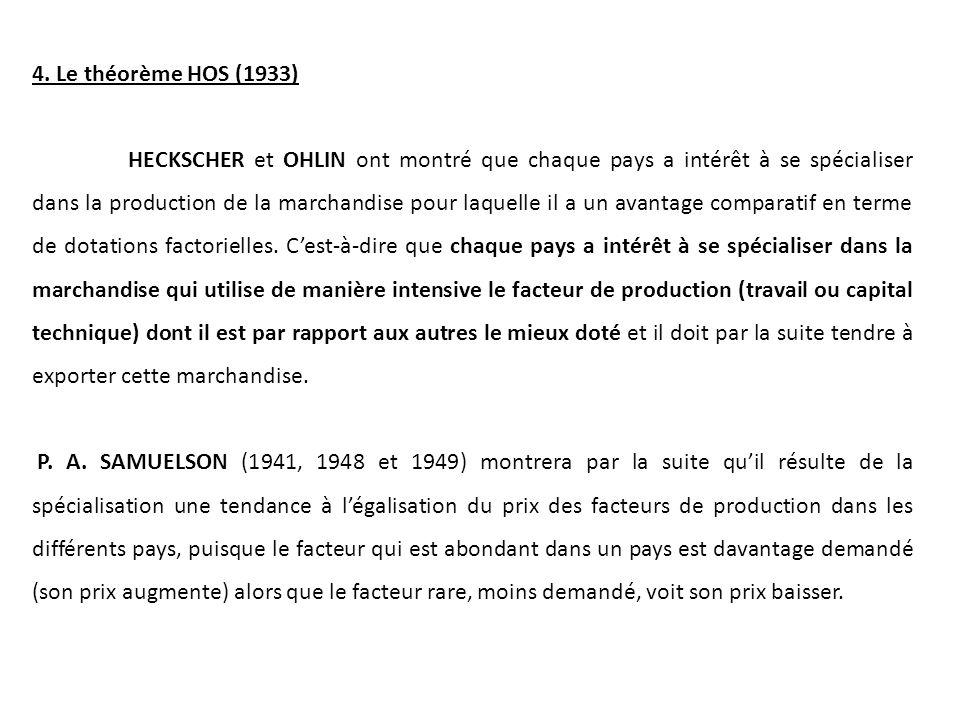 4. Le théorème HOS (1933) HECKSCHER et OHLIN ont montré que chaque pays a intérêt à se spécialiser dans la production de la marchandise pour laquelle