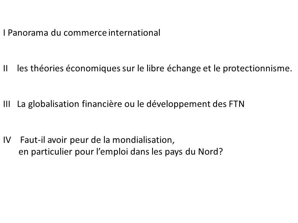 I Panorama du commerce international II les théories économiques sur le libre échange et le protectionnisme.