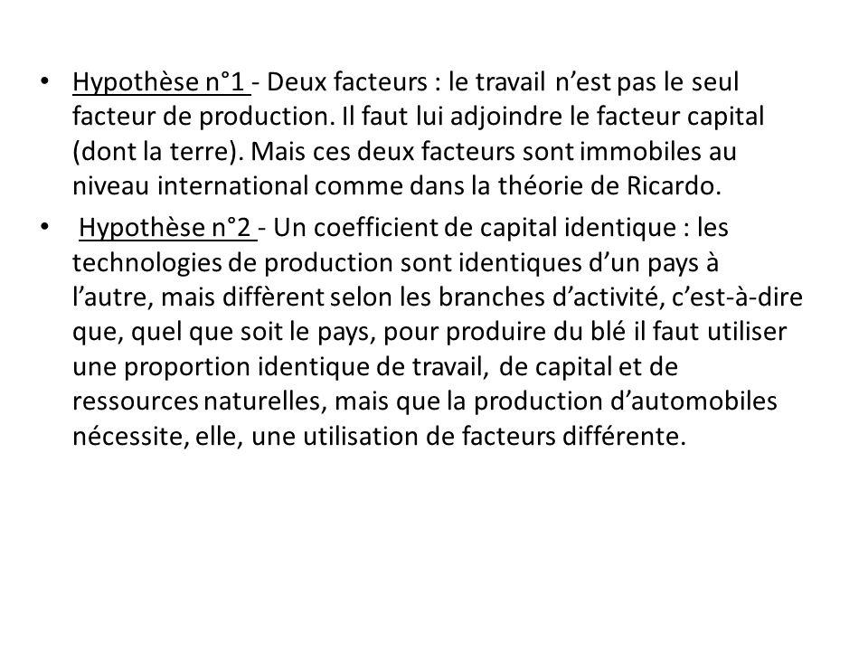 Hypothèse n°1 - Deux facteurs : le travail nest pas le seul facteur de production.