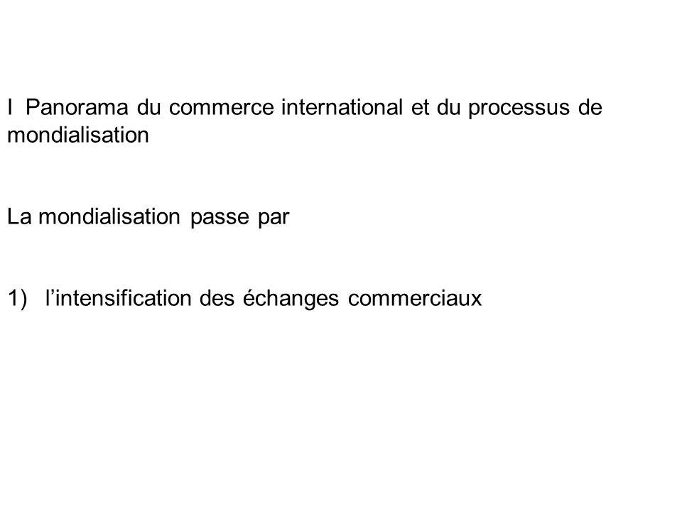Réduction des droits de douane :