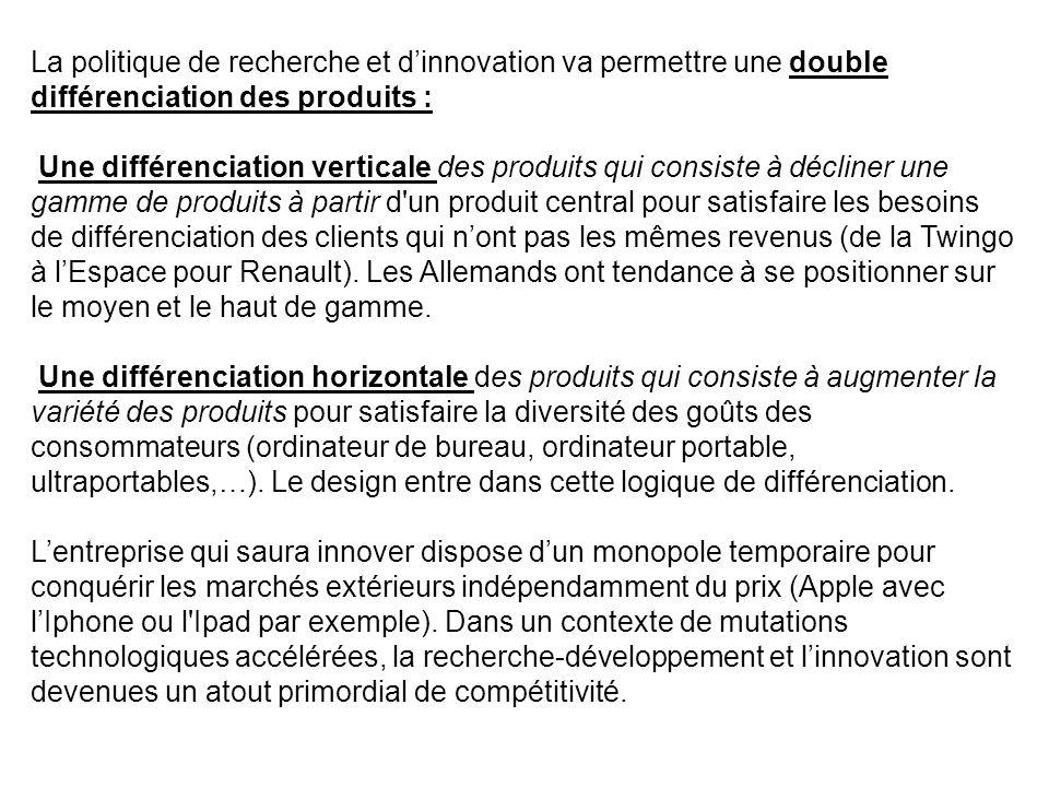 La politique de recherche et dinnovation va permettre une double différenciation des produits : Une différenciation verticale des produits qui consiste à décliner une gamme de produits à partir d un produit central pour satisfaire les besoins de différenciation des clients qui nont pas les mêmes revenus (de la Twingo à lEspace pour Renault).