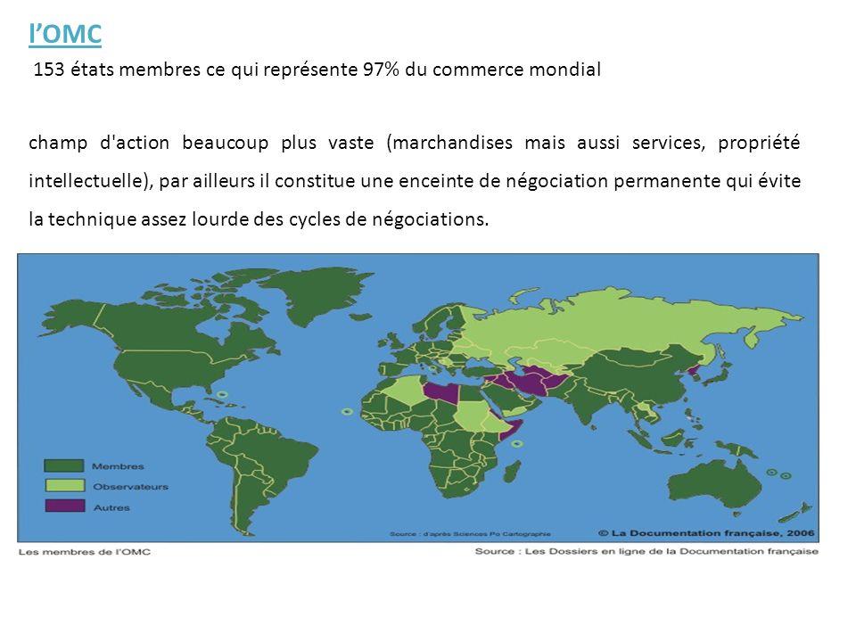 lOMC 153 états membres ce qui représente 97% du commerce mondial champ d action beaucoup plus vaste (marchandises mais aussi services, propriété intellectuelle), par ailleurs il constitue une enceinte de négociation permanente qui évite la technique assez lourde des cycles de négociations.