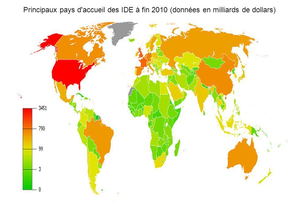 Principaux pays d accueil des IDE à fin 2010 (données en milliards de dollars)