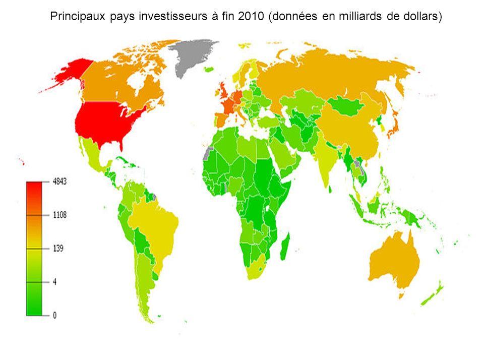 Principaux pays investisseurs à fin 2010 (données en milliards de dollars)