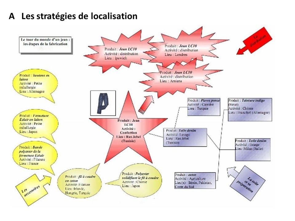 A Les stratégies de localisation