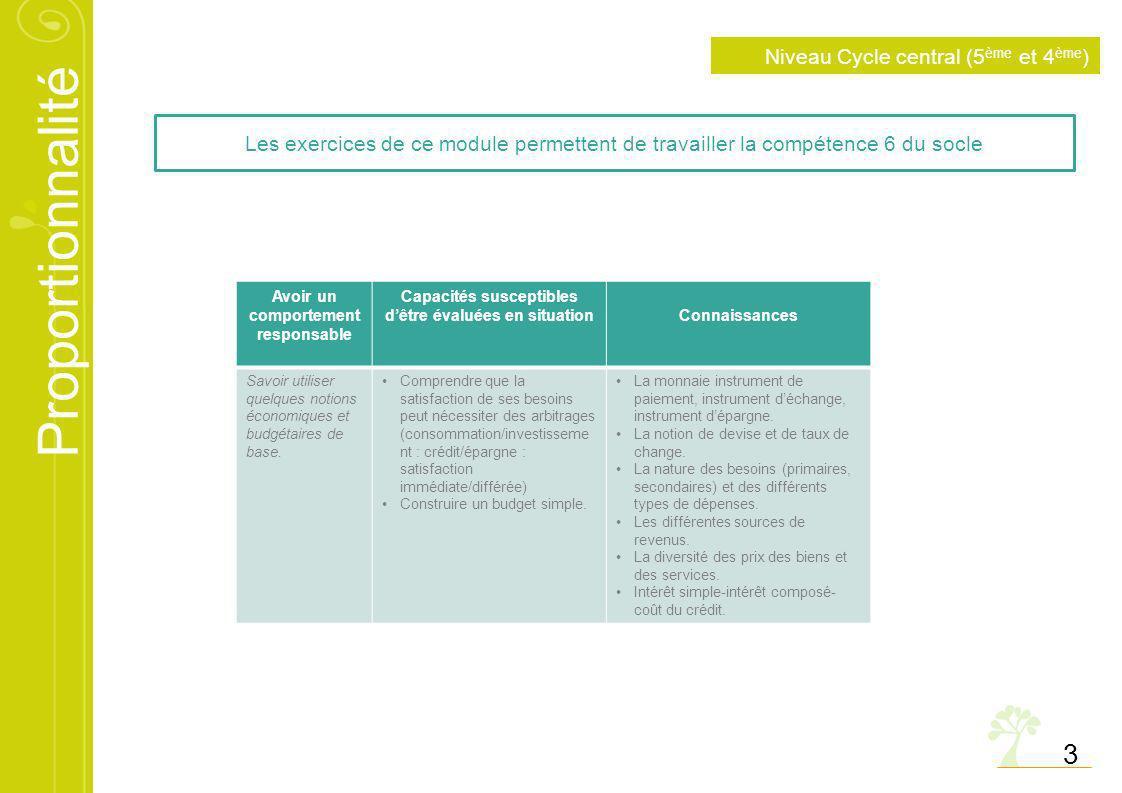 Proportionnalité Niveau Cycle central (5 ème et 4 ème ) Les exercices de ce module permettent de travailler la compétence 6 du socle Avoir un comporte