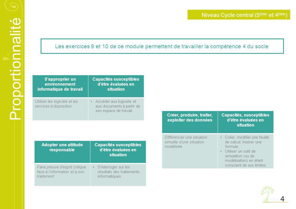 Proportionnalité Niveau Cycle central (5 ème et 4 ème ) Les exercices 9 et 10 de ce module permettent de travailler la compétence 4 du socle Sappropri