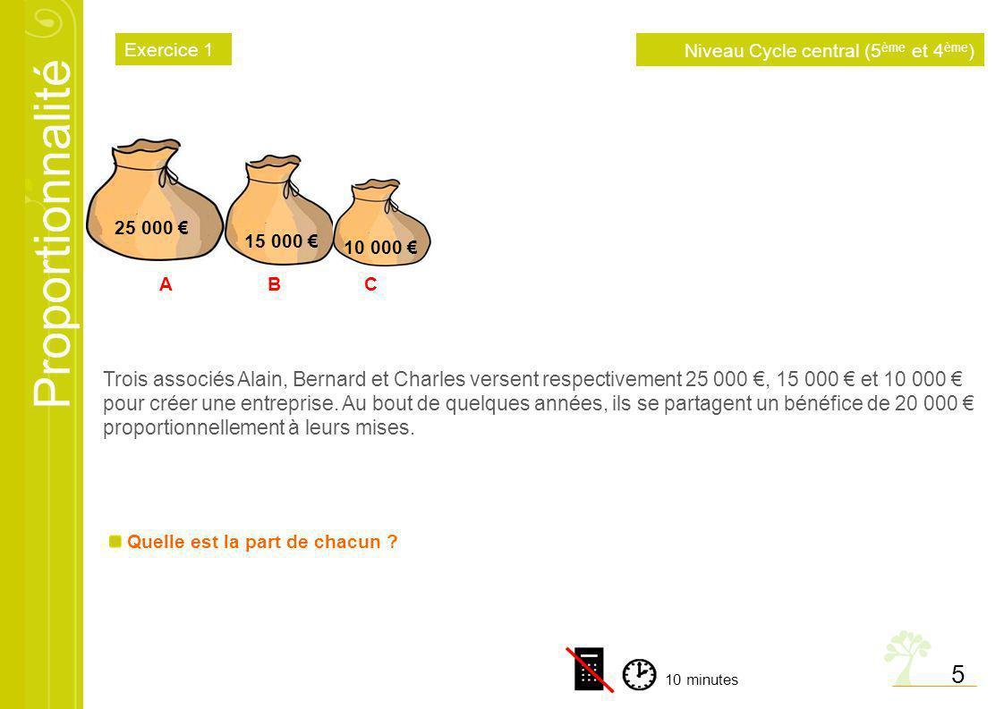 Proportionnalité 5 Quelle est la part de chacun ? 25 000 15 000 10 000 Trois associés Alain, Bernard et Charles versent respectivement 25 000, 15 000