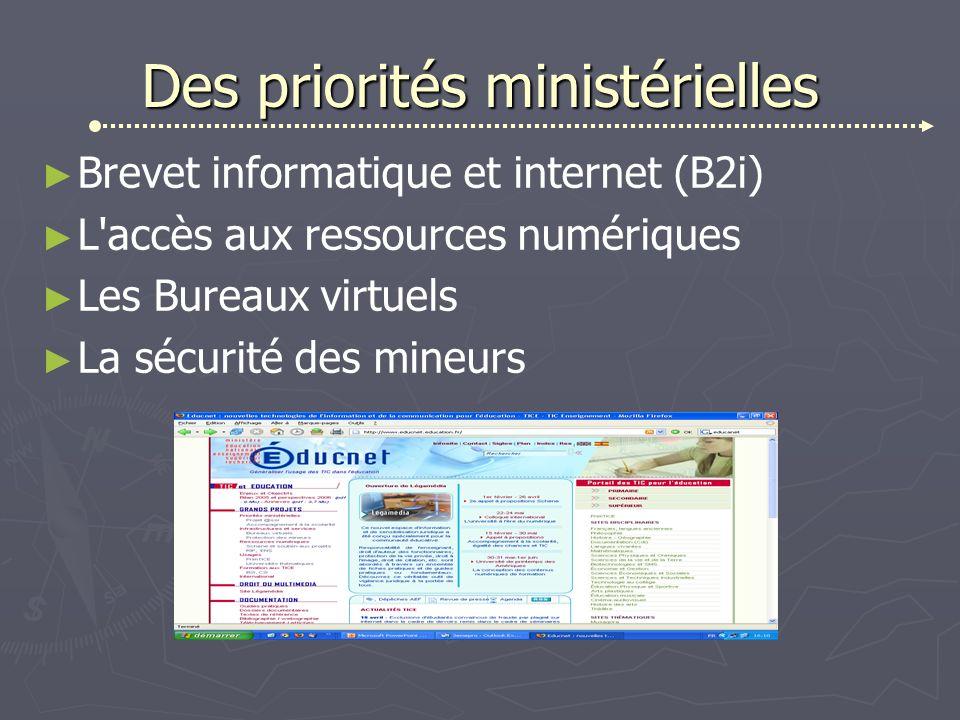 Brevet informatique et internet (B2i) L accès aux ressources numériques Les Bureaux virtuels La sécurité des mineurs Des priorités ministérielles