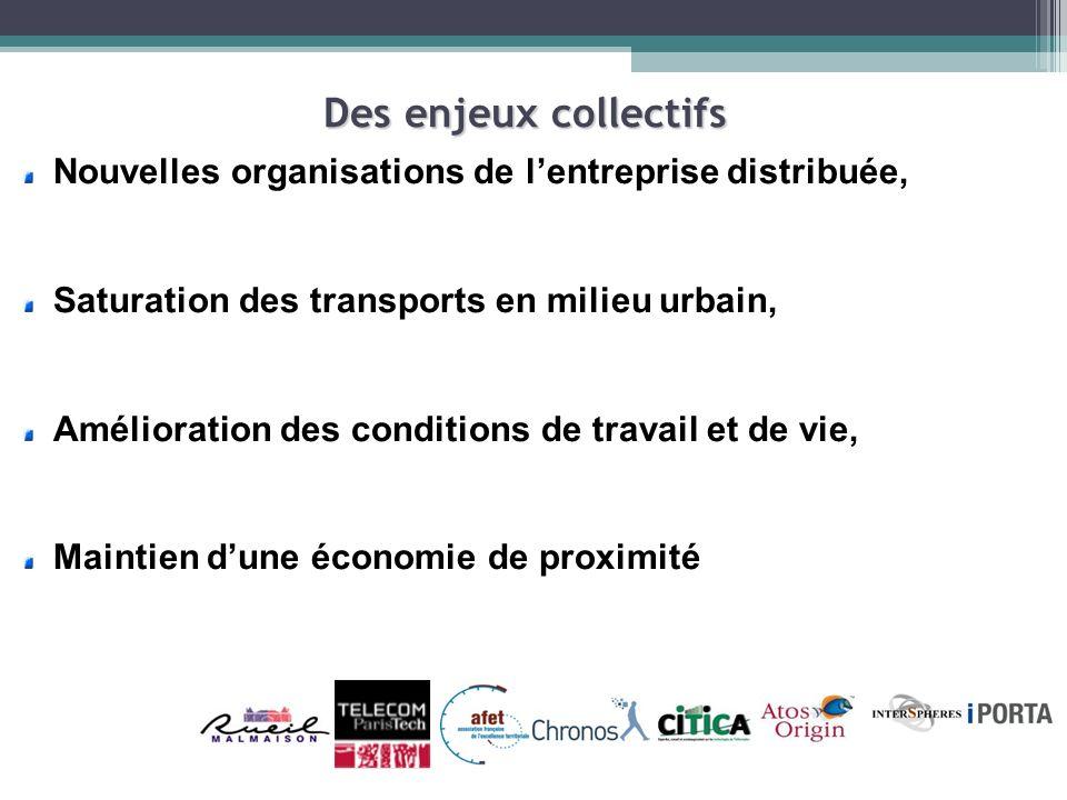 Nouvelles organisations de lentreprise distribuée, Saturation des transports en milieu urbain, Amélioration des conditions de travail et de vie, Maintien dune économie de proximité Des enjeux collectifs
