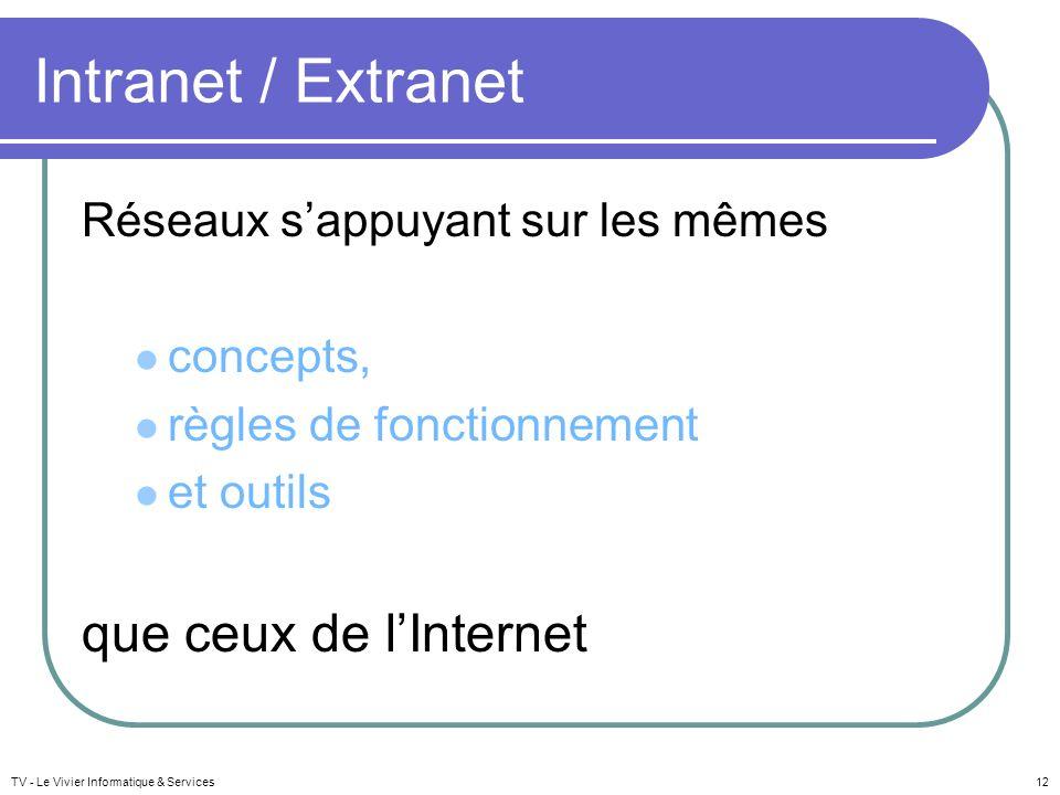 Intranet / Extranet Réseaux sappuyant sur les mêmes concepts, règles de fonctionnement et outils que ceux de lInternet TV - Le Vivier Informatique & S
