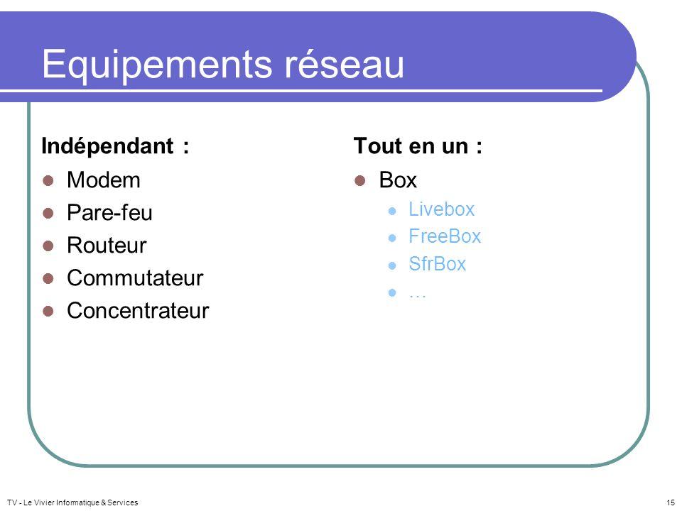 Equipements réseau Indépendant : Modem Pare-feu Routeur Commutateur Concentrateur Tout en un : Box Livebox FreeBox SfrBox … TV - Le Vivier Informatiqu