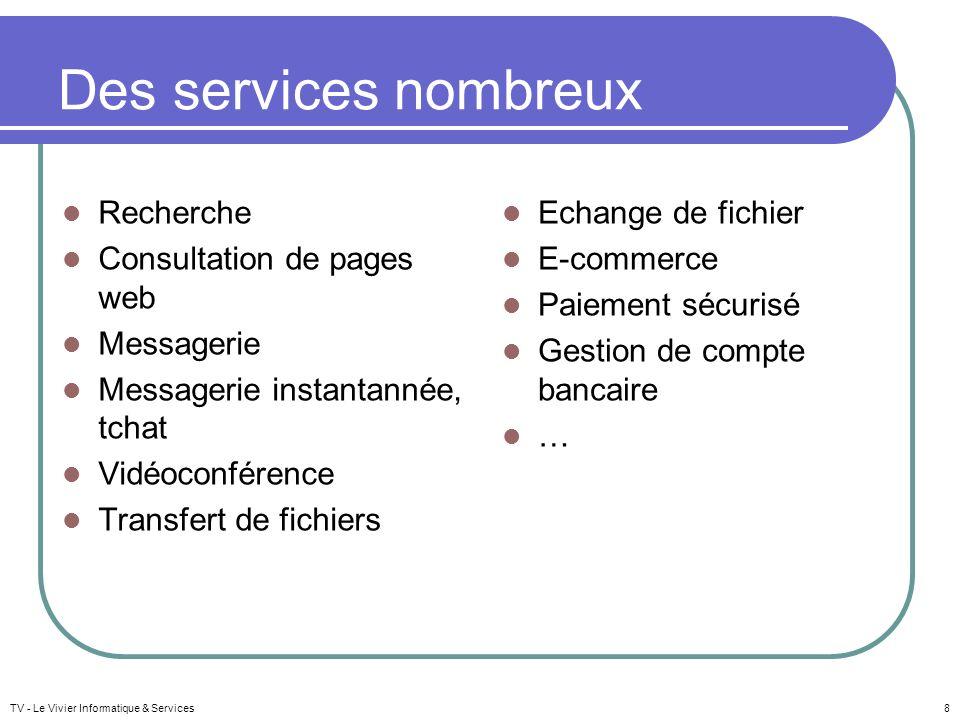 Des services nombreux Recherche Consultation de pages web Messagerie Messagerie instantannée, tchat Vidéoconférence Transfert de fichiers Echange de f