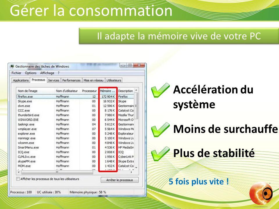 Il adapte la mémoire vive de votre PC Accélération du système Moins de surchauffe Plus de stabilité Gérer la consommation 5 fois plus vite !