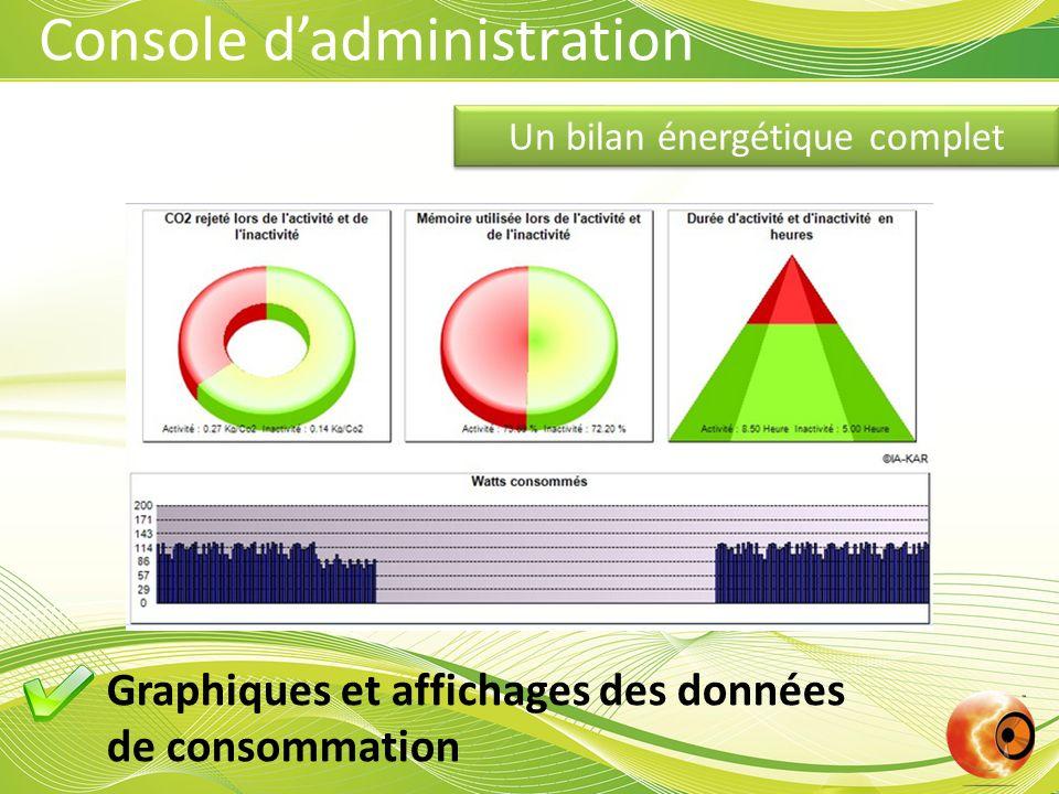 Console dadministration Un bilan énergétique complet Graphiques et affichages des données de consommation