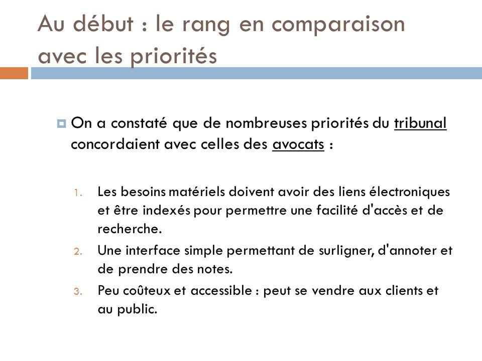 Au début : le rang en comparaison avec les priorités On a constaté que de nombreuses priorités du tribunal concordaient avec celles des avocats : 1.