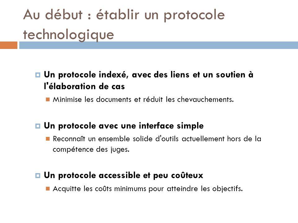 Au début : établir un protocole technologique Un protocole indexé, avec des liens et un soutien à l élaboration de cas Minimise les documents et réduit les chevauchements.