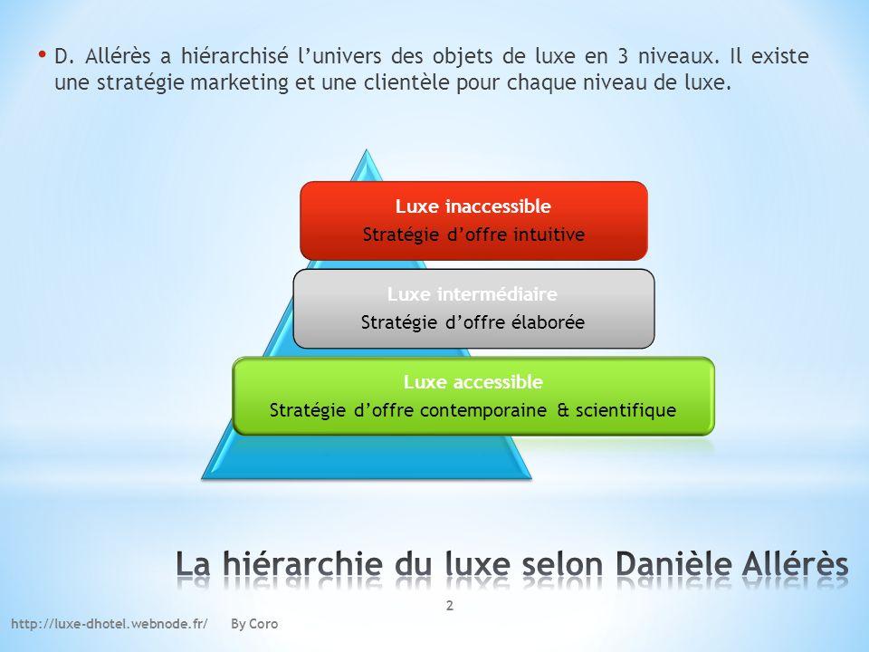 http://luxe-dhotel.webnode.fr/ By Coro D. Allérès a hiérarchisé lunivers des objets de luxe en 3 niveaux. Il existe une stratégie marketing et une cli