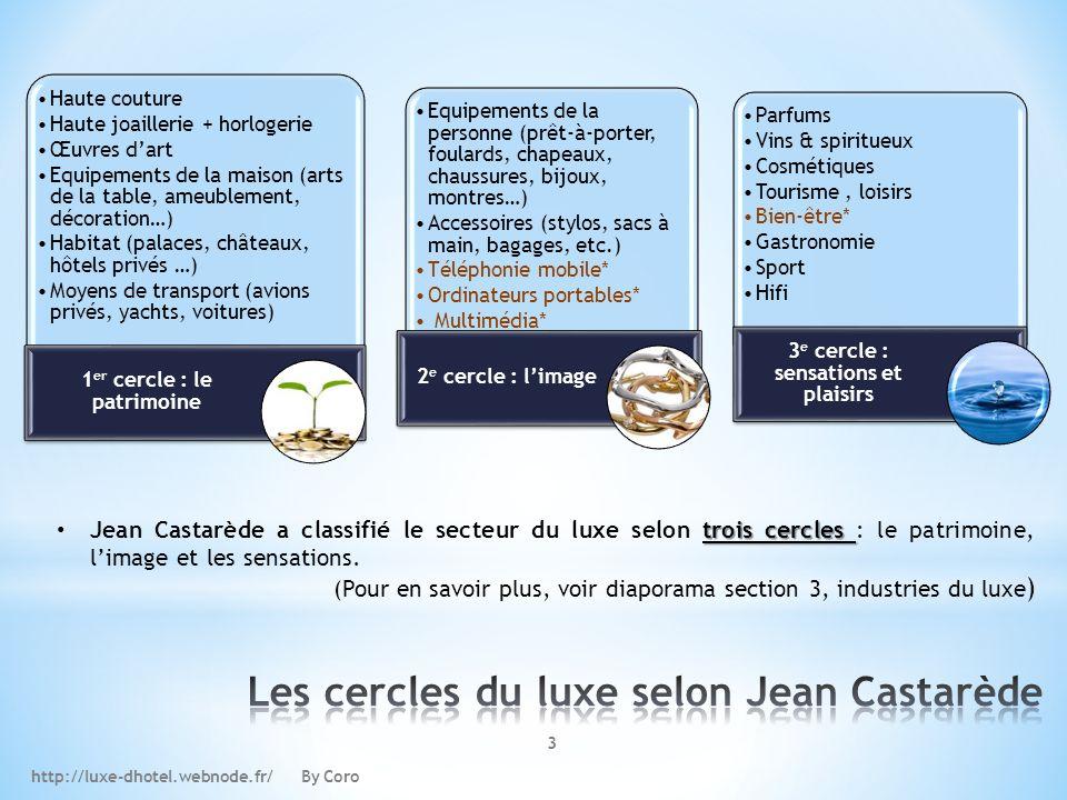 http://luxe-dhotel.webnode.fr/ By Coro trois cercles Jean Castarède a classifié le secteur du luxe selon trois cercles : le patrimoine, limage et les