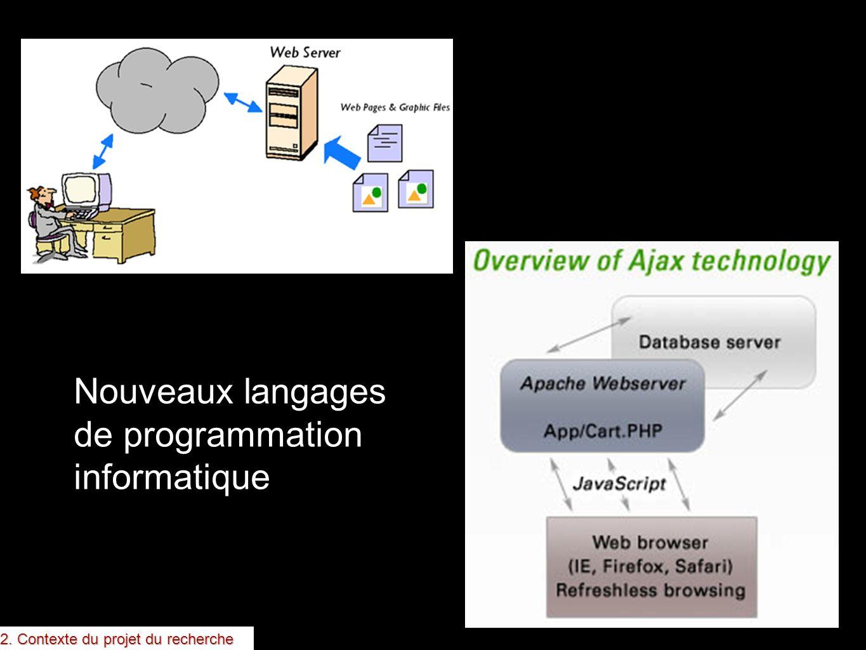 Nouveaux langages de programmation informatique 2. Contexte du projet du recherche