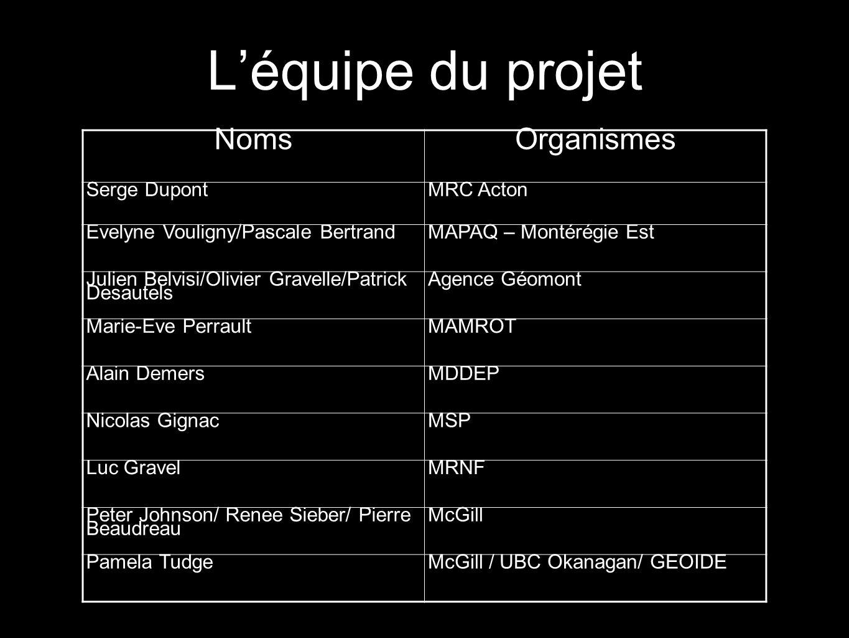 Léquipe du projet NomsOrganismes Serge DupontMRC Acton Evelyne Vouligny/Pascale BertrandMAPAQ – Montérégie Est Julien Belvisi/Olivier Gravelle/Patrick