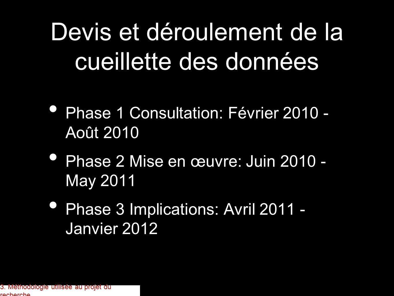 Devis et déroulement de la cueillette des données Phase 1 Consultation: Février 2010 - Août 2010 Phase 2 Mise en œuvre: Juin 2010 - May 2011 Phase 3 I