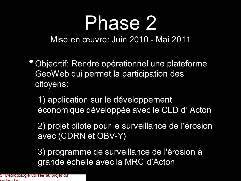 Phase 2 Mise en œuvre: Juin 2010 - Mai 2011 Objecrtif: Rendre opérationnel une plateforme GeoWeb qui permet la participation des citoyens: 1) applicat