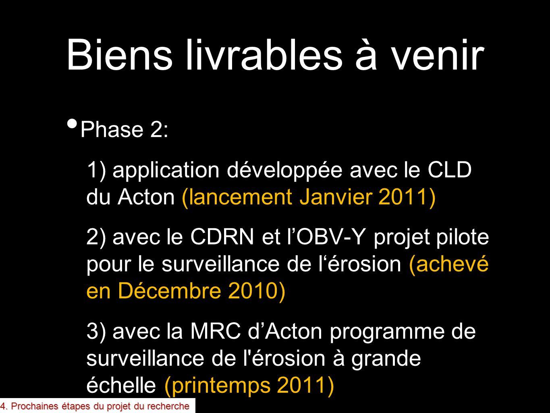 Biens livrables à venir Phase 2: 1) application développée avec le CLD du Acton (lancement Janvier 2011) 2) avec le CDRN et lOBV-Y projet pilote pour
