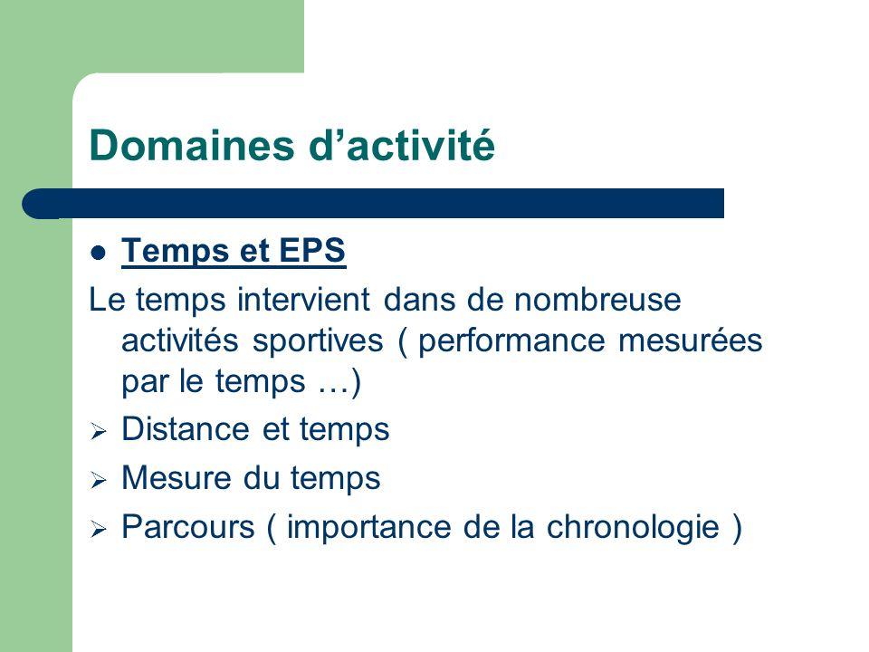 Domaines dactivité Temps et EPS Le temps intervient dans de nombreuse activités sportives ( performance mesurées par le temps …) Distance et temps Mes