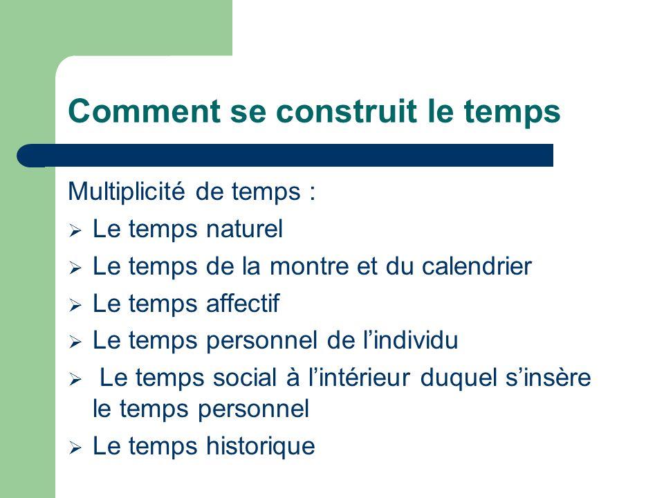 Comment se construit le temps Piaget : Le développement de la notion de temps chez lenfant sélabore à la faveur des apprentissages et de leur coordination pour devenir opératoire ( donc acquis ) vers 7/8 ans ou 10/12 ans selon les textes.