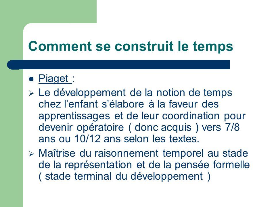 Comment se construit le temps Piaget : Le développement de la notion de temps chez lenfant sélabore à la faveur des apprentissages et de leur coordina
