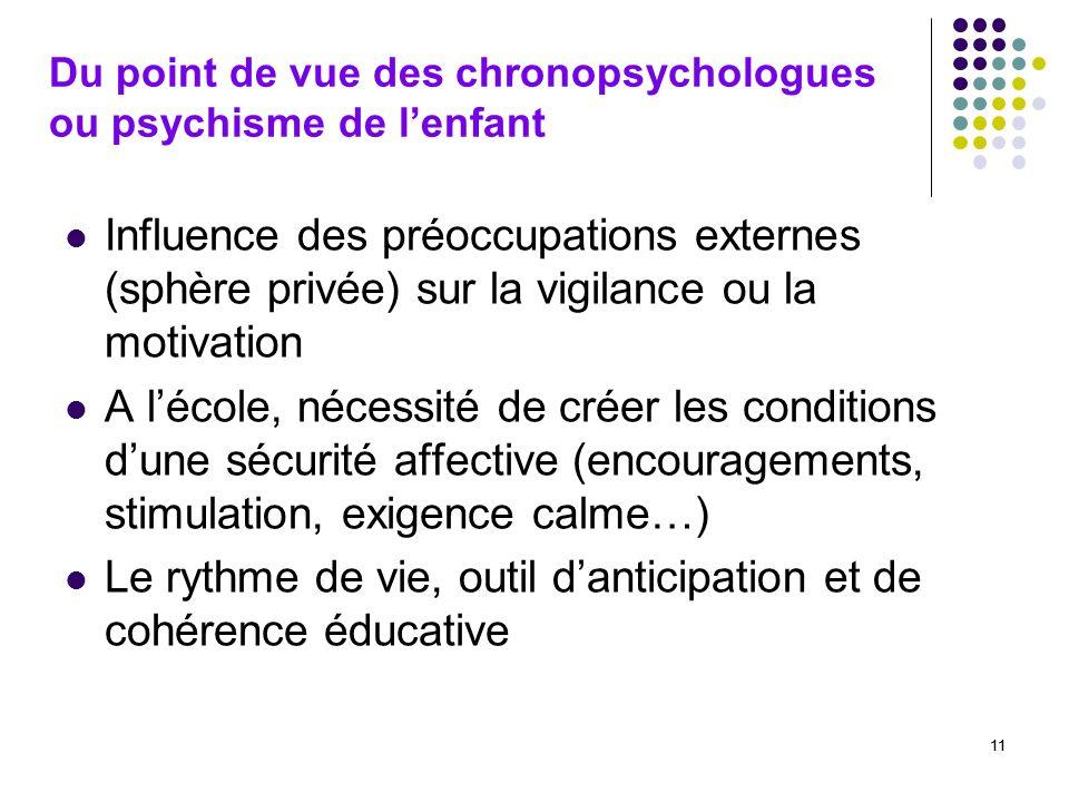 11 Du point de vue des chronopsychologues ou psychisme de lenfant Influence des préoccupations externes (sphère privée) sur la vigilance ou la motivat