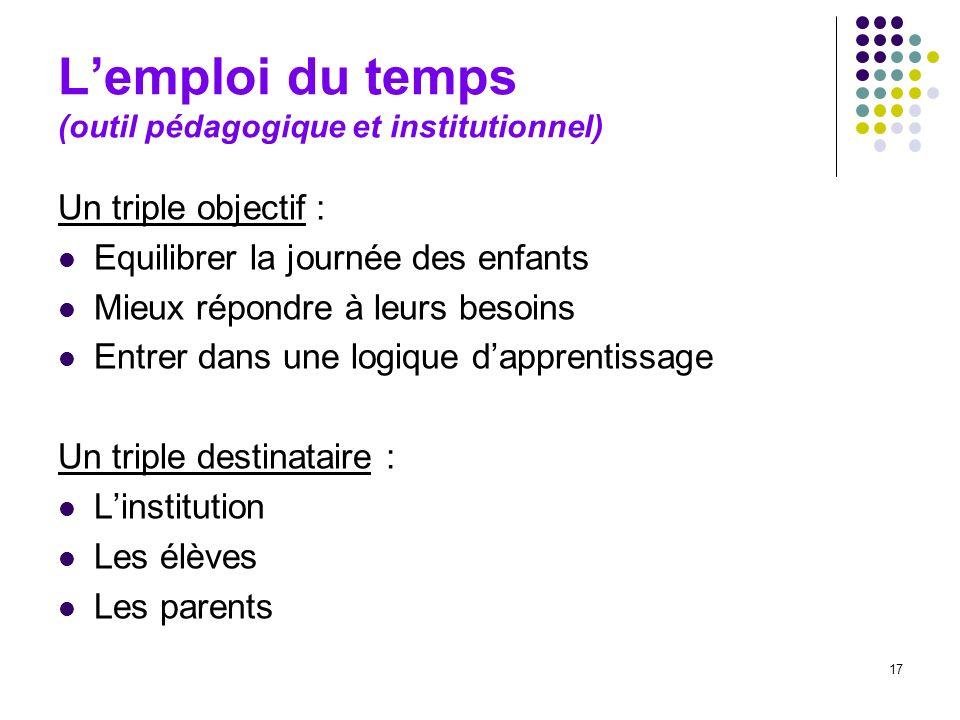 17 Lemploi du temps (outil pédagogique et institutionnel) Un triple objectif : Equilibrer la journée des enfants Mieux répondre à leurs besoins Entrer