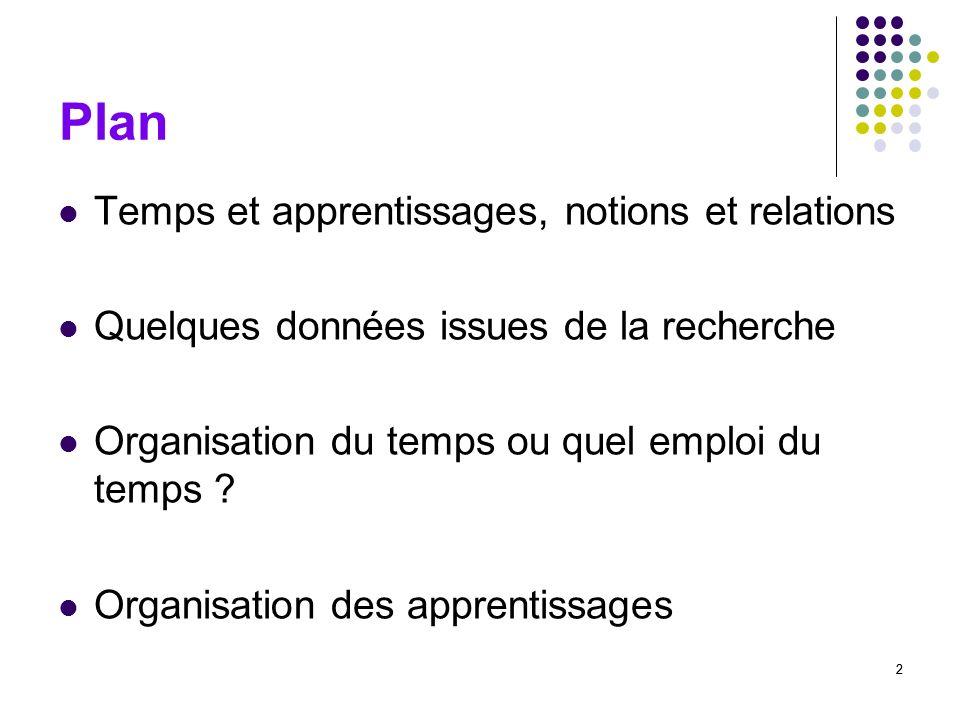 2 Plan Temps et apprentissages, notions et relations Quelques données issues de la recherche Organisation du temps ou quel emploi du temps .