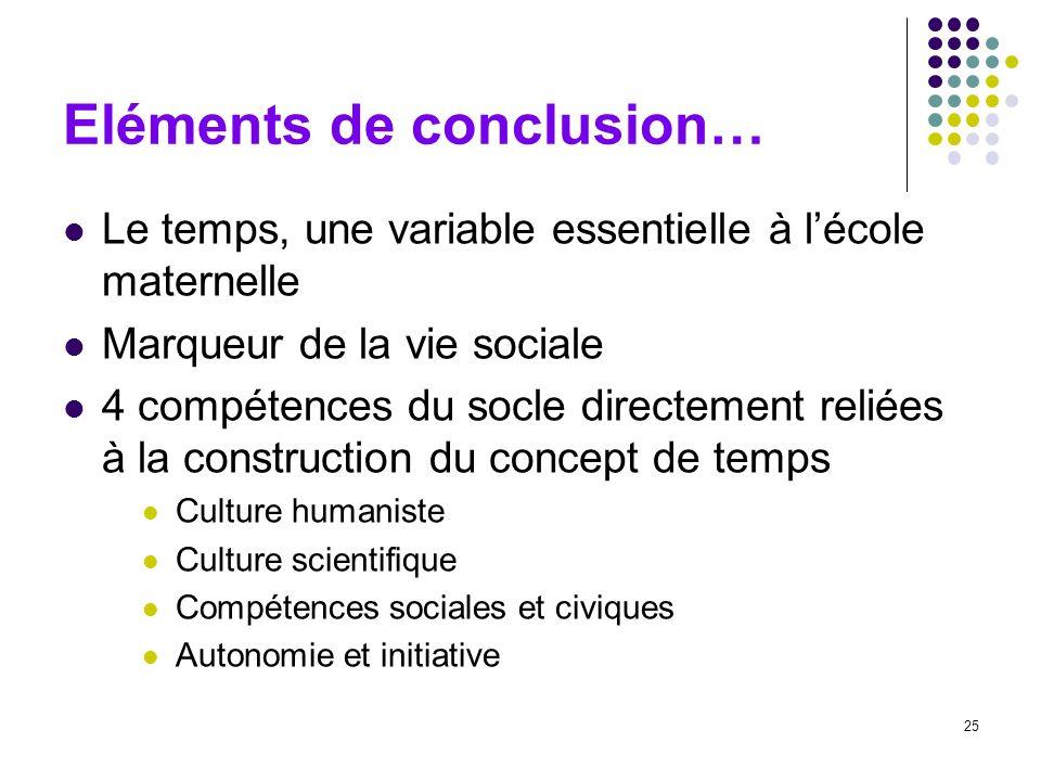 25 Eléments de conclusion… Le temps, une variable essentielle à lécole maternelle Marqueur de la vie sociale 4 compétences du socle directement reliée