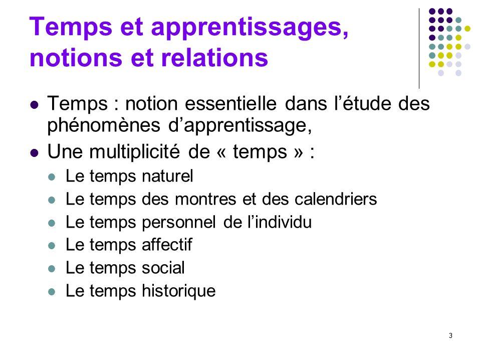 3 Temps et apprentissages, notions et relations Temps : notion essentielle dans létude des phénomènes dapprentissage, Une multiplicité de « temps » :
