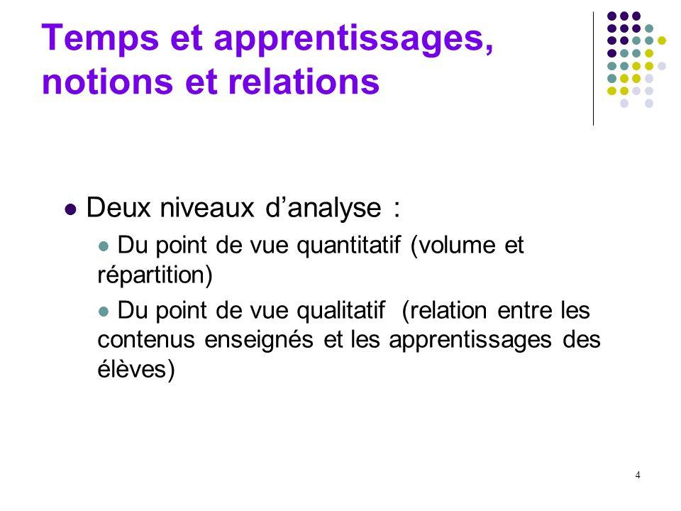 4 Temps et apprentissages, notions et relations Deux niveaux danalyse : Du point de vue quantitatif (volume et répartition) Du point de vue qualitatif (relation entre les contenus enseignés et les apprentissages des élèves)