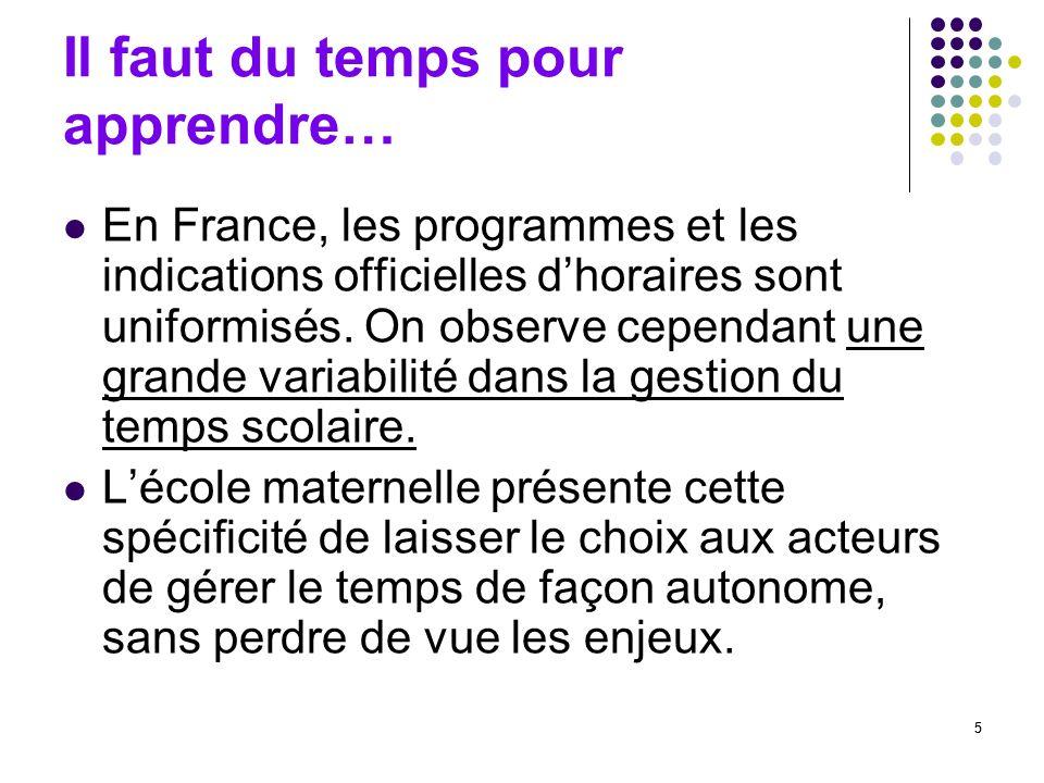 5 Il faut du temps pour apprendre… En France, les programmes et les indications officielles dhoraires sont uniformisés.