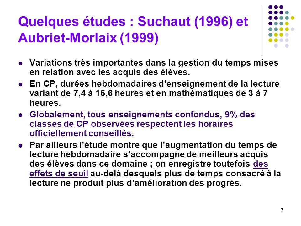 7 Quelques études : Suchaut (1996) et Aubriet-Morlaix (1999) Variations très importantes dans la gestion du temps mises en relation avec les acquis des élèves.
