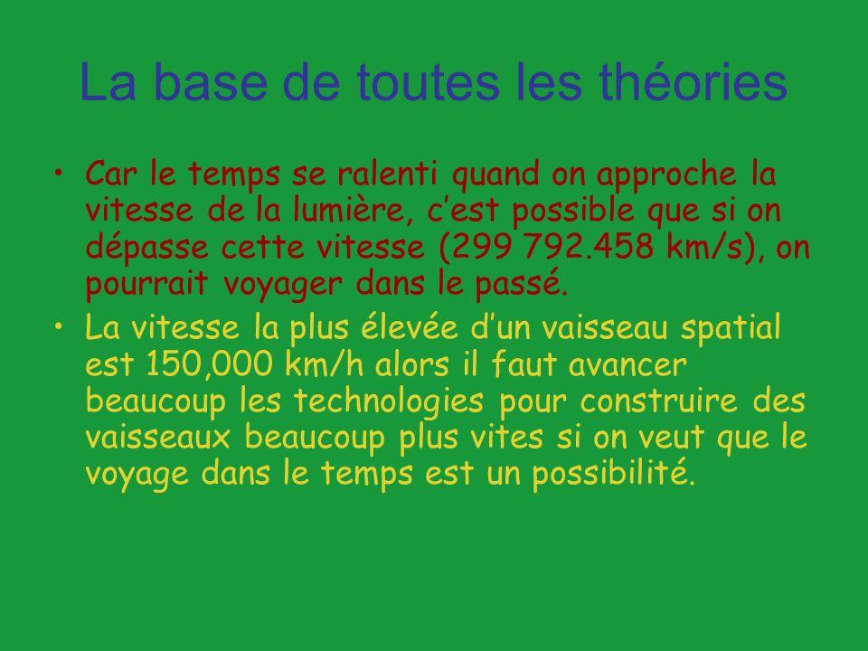 La base de toutes les théories Car le temps se ralenti quand on approche la vitesse de la lumière, cest possible que si on dépasse cette vitesse (299 792.458 km/s), on pourrait voyager dans le passé.