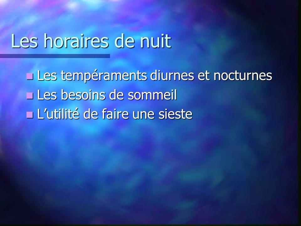 Les horaires de nuit Les tempéraments diurnes et nocturnes Les tempéraments diurnes et nocturnes Les besoins de sommeil Les besoins de sommeil Lutilit